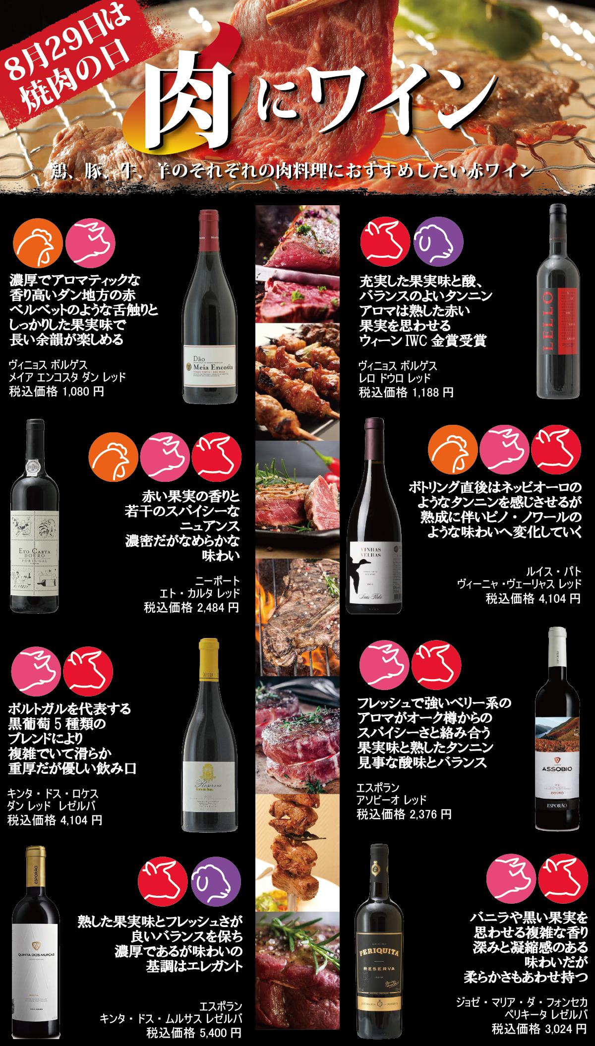 肉に合わせるワイン