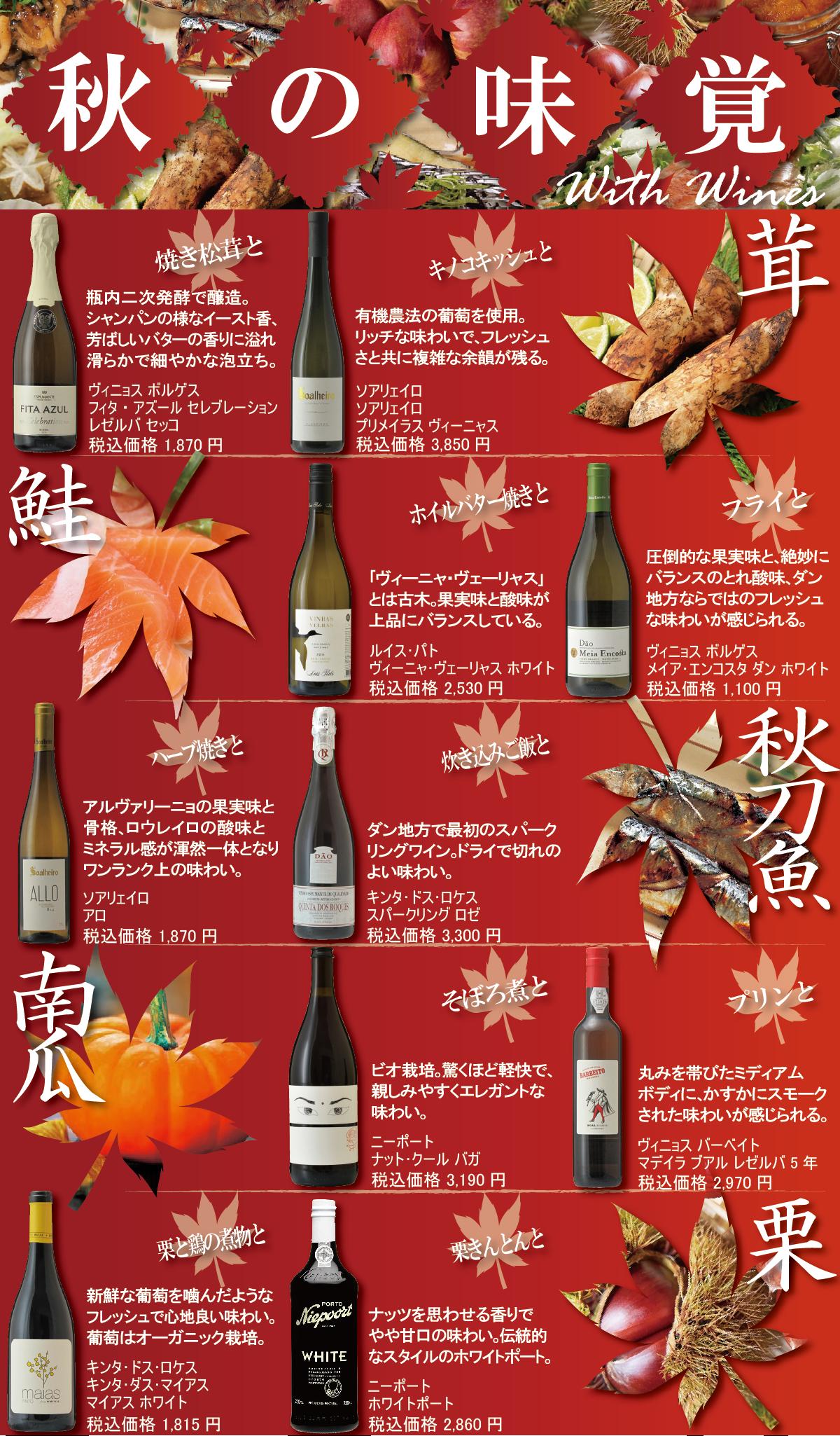 秋の味覚とワイン