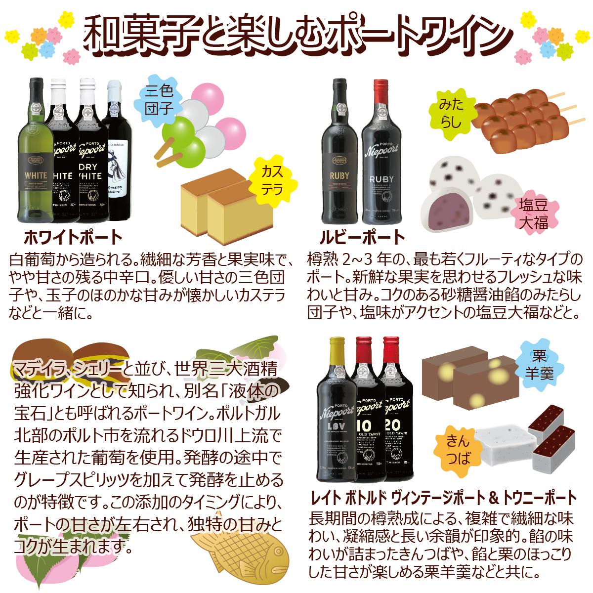 和菓子と楽しむポートワイン