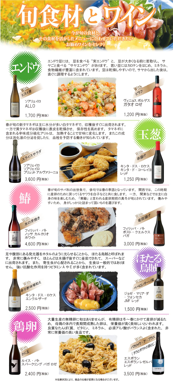 旬食材とワイン